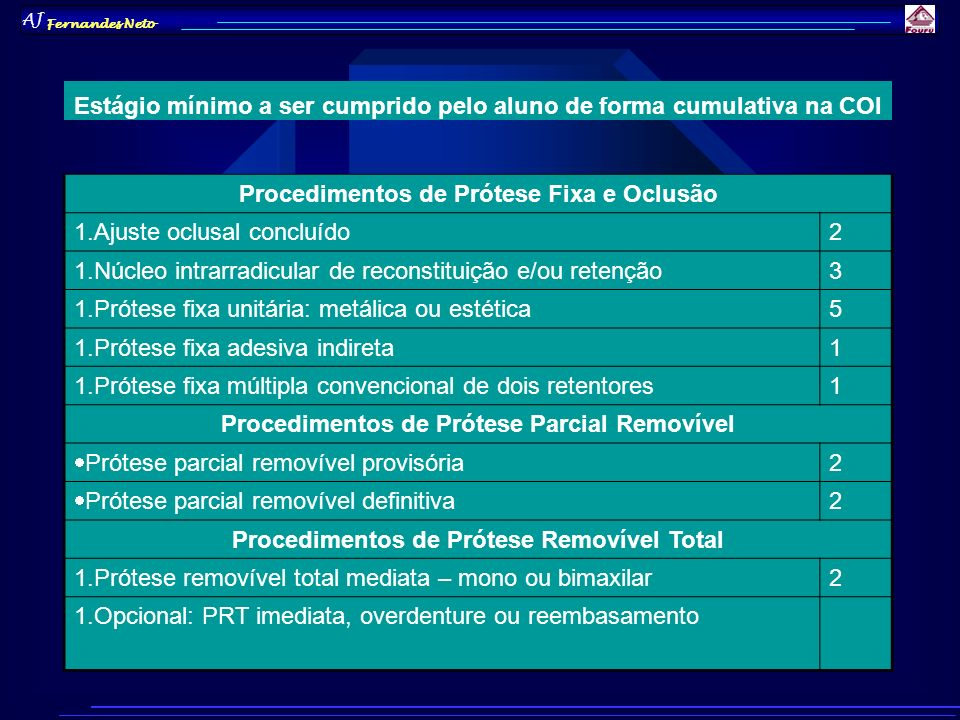 AJ Fernandes Neto Estágio mínimo a ser cumprido pelo aluno de forma cumulativa na COI Procedimentos de Prótese Fixa e Oclusão 1.Ajuste oclusal concluí