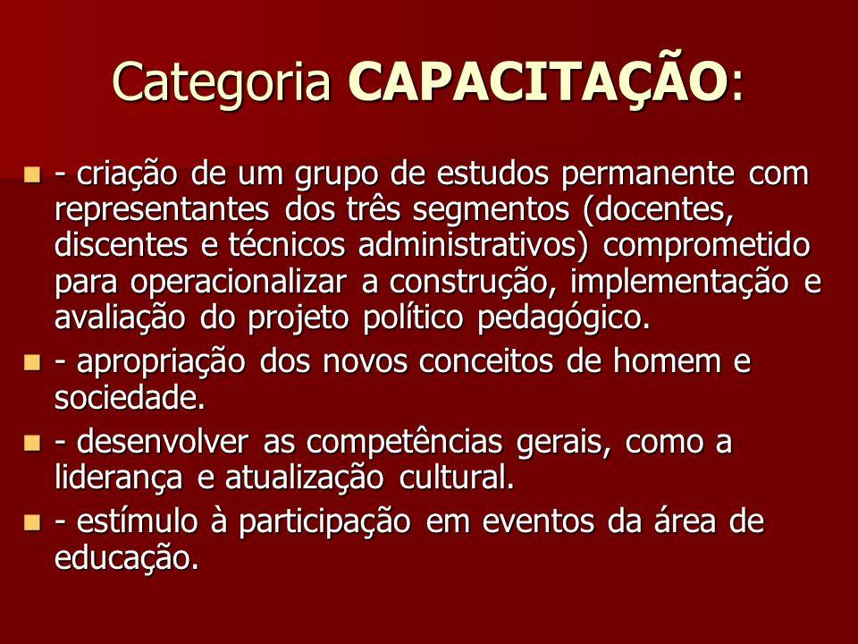 Categoria CAPACITAÇÃO: - criação de um grupo de estudos permanente com representantes dos três segmentos (docentes, discentes e técnicos administrativ