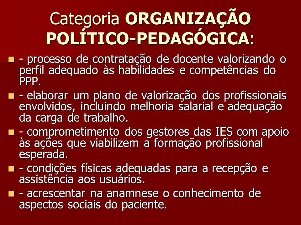 Categoria ORGANIZAÇÃO POLÍTICO-PEDAGÓGICA: - processo de contratação de docente valorizando o perfil adequado às habilidades e competências do PPP. -