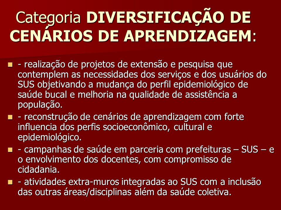 Categoria DIVERSIFICAÇÃO DE CENÁRIOS DE APRENDIZAGEM: - realização de projetos de extensão e pesquisa que contemplem as necessidades dos serviços e do