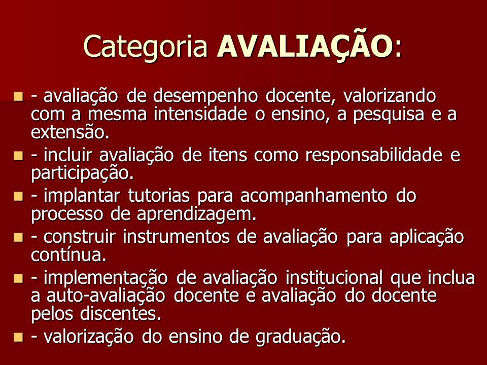 Categoria AVALIAÇÃO: - avaliação de desempenho docente, valorizando com a mesma intensidade o ensino, a pesquisa e a extensão. - avaliação de desempen