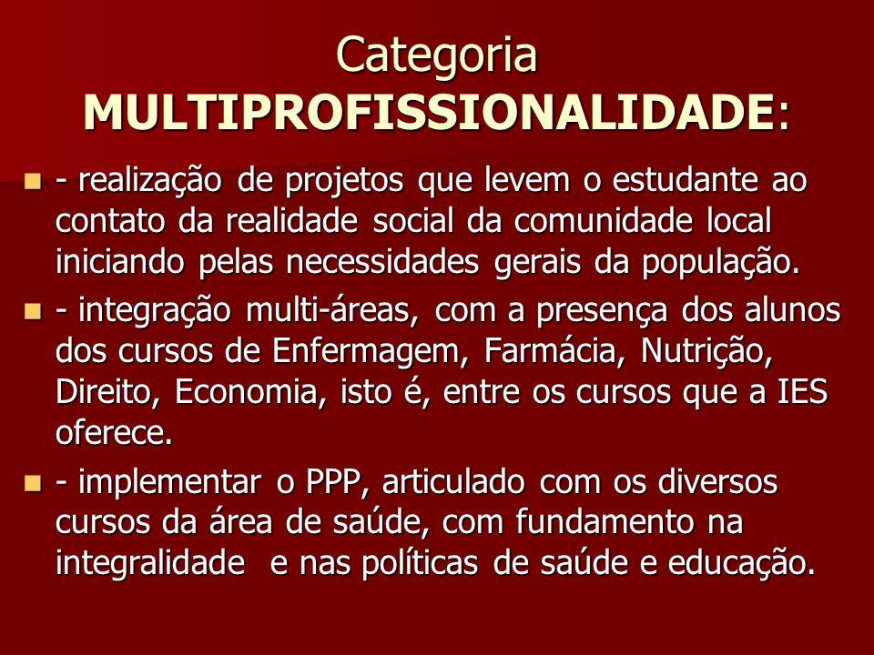 Categoria MULTIPROFISSIONALIDADE: - realização de projetos que levem o estudante ao contato da realidade social da comunidade local iniciando pelas ne