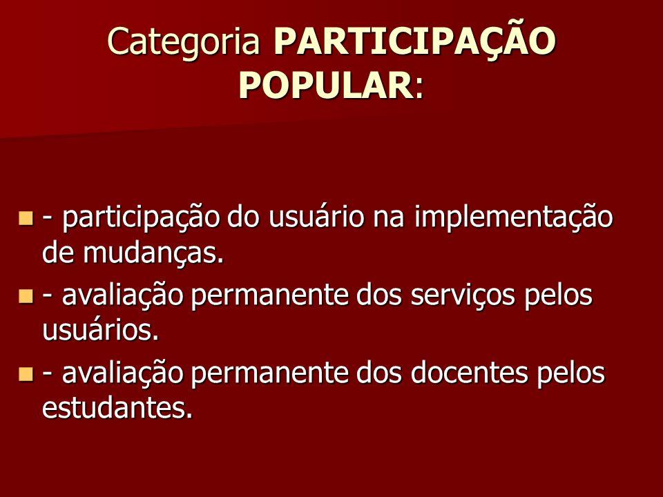 Categoria PARTICIPAÇÃO POPULAR: - participação do usuário na implementação de mudanças. - participação do usuário na implementação de mudanças. - aval