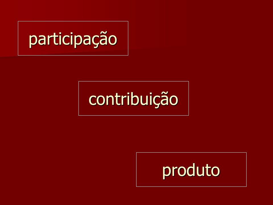 participação contribuição produto