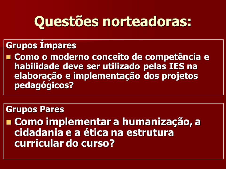 Questões norteadoras: Grupos Ímpares Como o moderno conceito de competência e habilidade deve ser utilizado pelas IES na elaboração e implementação do