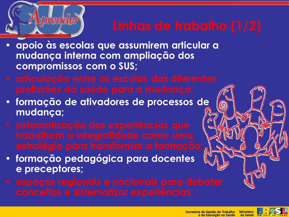 Linhas de trabalho (1/2) apoio às escolas que assumirem articular a mudança interna com ampliação dos compromissos com o SUS; articulação entre as esc
