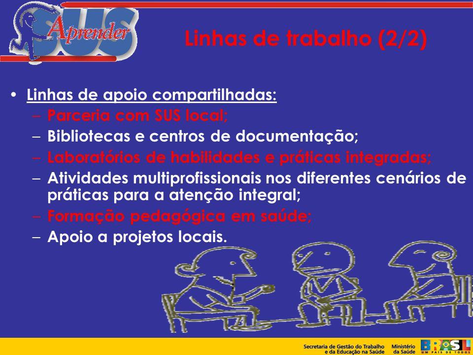 Linhas de trabalho (2/2) Linhas de apoio compartilhadas: – Parceria com SUS local; – Bibliotecas e centros de documentação; – Laboratórios de habilida