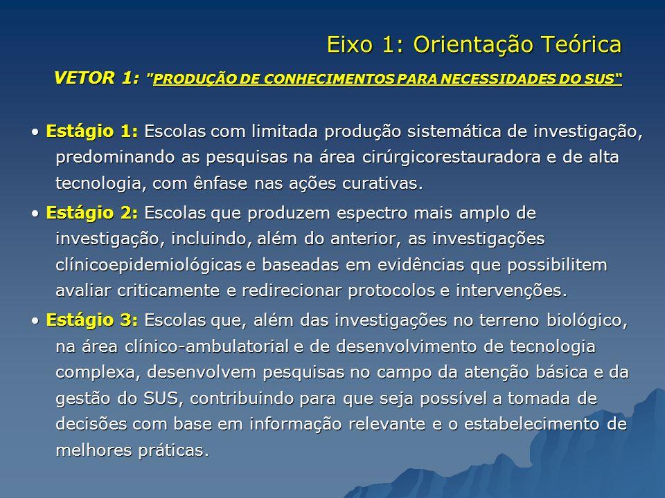 VETOR 1: