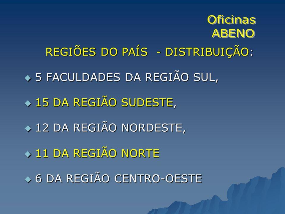 REGIÕES DO PAÍS - DISTRIBUIÇÃO: 5 FACULDADES DA REGIÃO SUL, 5 FACULDADES DA REGIÃO SUL, 15 DA REGIÃO SUDESTE, 15 DA REGIÃO SUDESTE, 12 DA REGIÃO NORDE