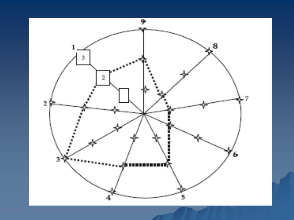 VETOR 8: SERVIÇOS UNIVERSITÁRIOS ABERTOS AO SUS Estágio 1: Serviços próprios isolados da rede SUS, com porta de entrada separada e com clientela cativa e redundante.