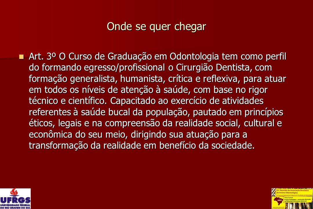 Onde se quer chegar Art. 3º O Curso de Graduação em Odontologia tem como perfil do formando egresso/profissional o Cirurgião Dentista, com formação ge