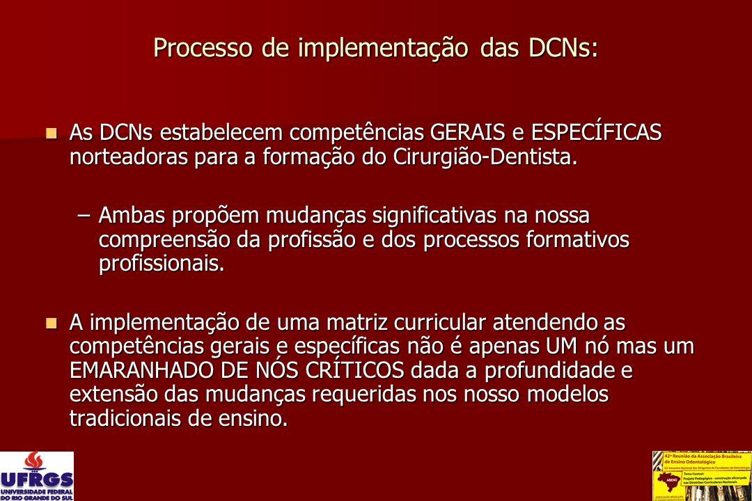 Processo de implementação das DCNs: As DCNs estabelecem competências GERAIS e ESPECÍFICAS norteadoras para a formação do Cirurgião-Dentista. As DCNs e