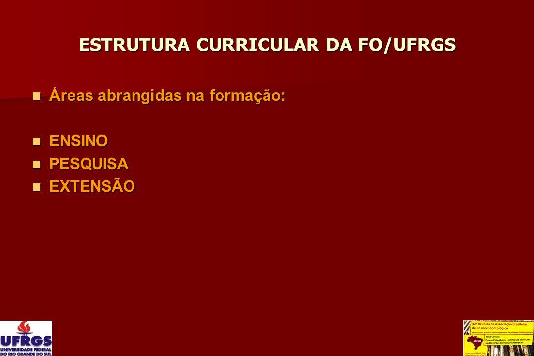 ESTRUTURA CURRICULAR DA FO/UFRGS Áreas abrangidas na formação: Áreas abrangidas na formação: ENSINO ENSINO PESQUISA PESQUISA EXTENSÃO EXTENSÃO