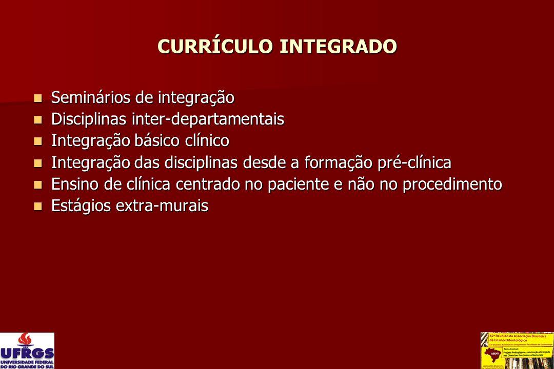 CURRÍCULO INTEGRADO Seminários de integração Seminários de integração Disciplinas inter-departamentais Disciplinas inter-departamentais Integração bás