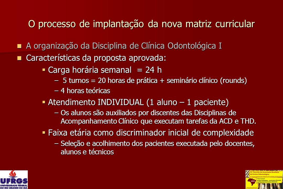 O processo de implantação da nova matriz curricular A organização da Disciplina de Clínica Odontológica I A organização da Disciplina de Clínica Odont