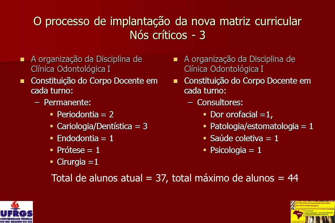 O processo de implantação da nova matriz curricular Nós críticos - 3 A organização da Disciplina de Clínica Odontológica I A organização da Disciplina