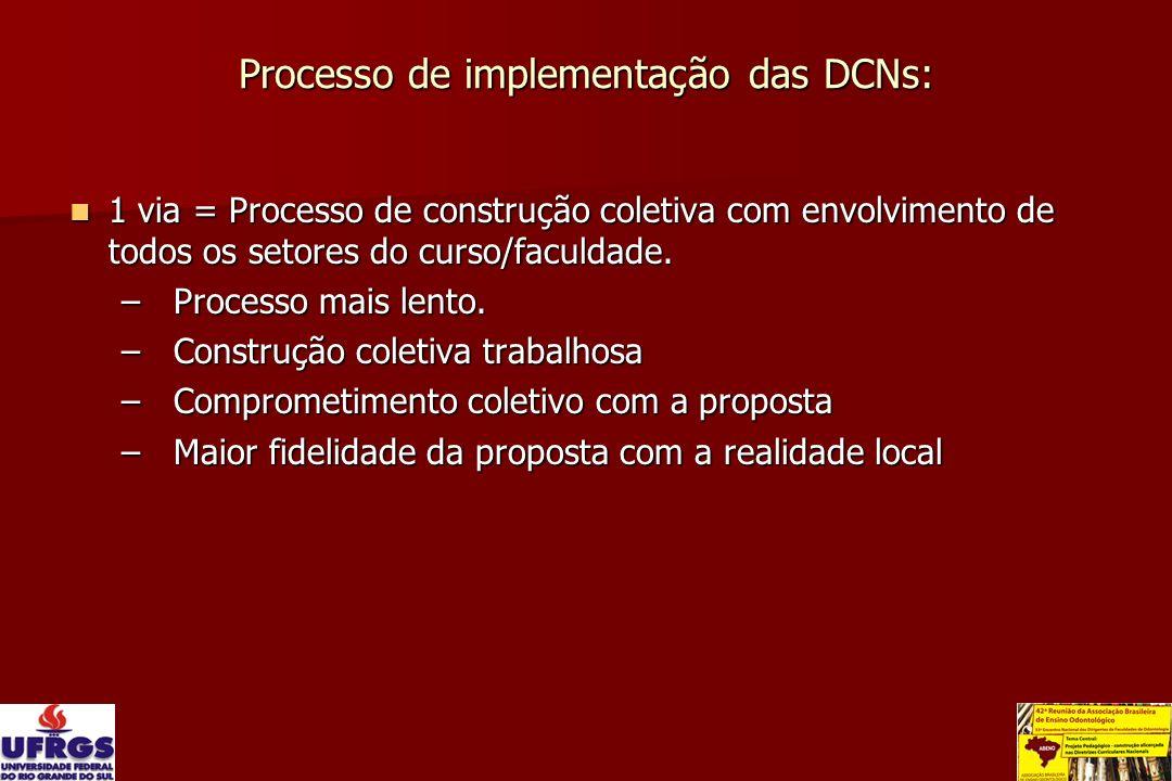 Processo de implementação das DCNs: Habilidades e competências GERAIS (Art 4º das DCNs): Habilidades e competências GERAIS (Art 4º das DCNs): Onde estas habilidades e competências estão sendo desenvolvidas dentro dos cursos de odontologia.