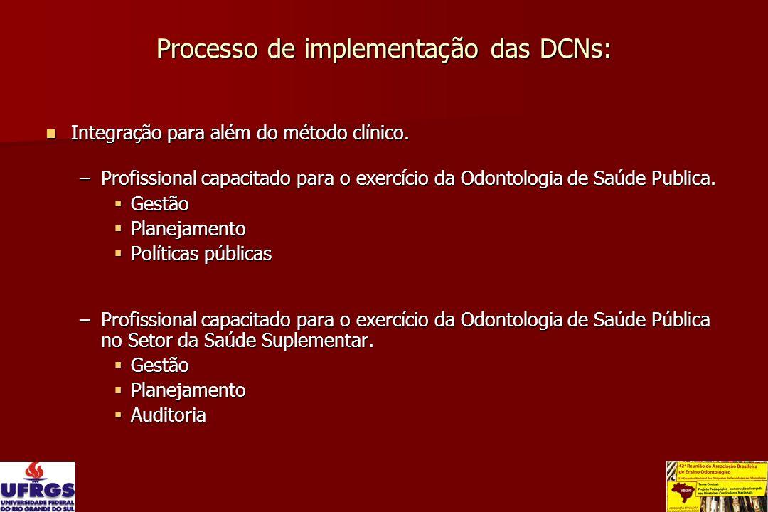 Processo de implementação das DCNs: Integração para além do método clínico. Integração para além do método clínico. –Profissional capacitado para o ex