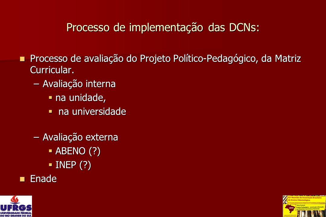 Processo de implementação das DCNs: Processo de avaliação do Projeto Político-Pedagógico, da Matriz Curricular. Processo de avaliação do Projeto Polít
