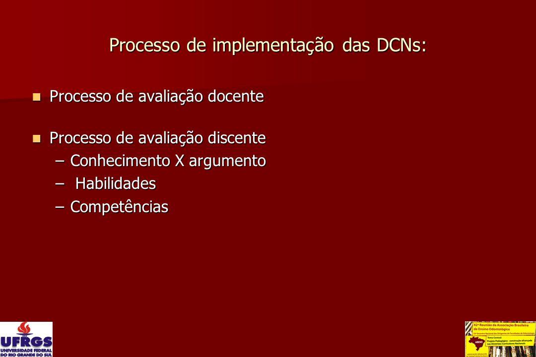 Processo de implementação das DCNs: Processo de avaliação docente Processo de avaliação docente Processo de avaliação discente Processo de avaliação d
