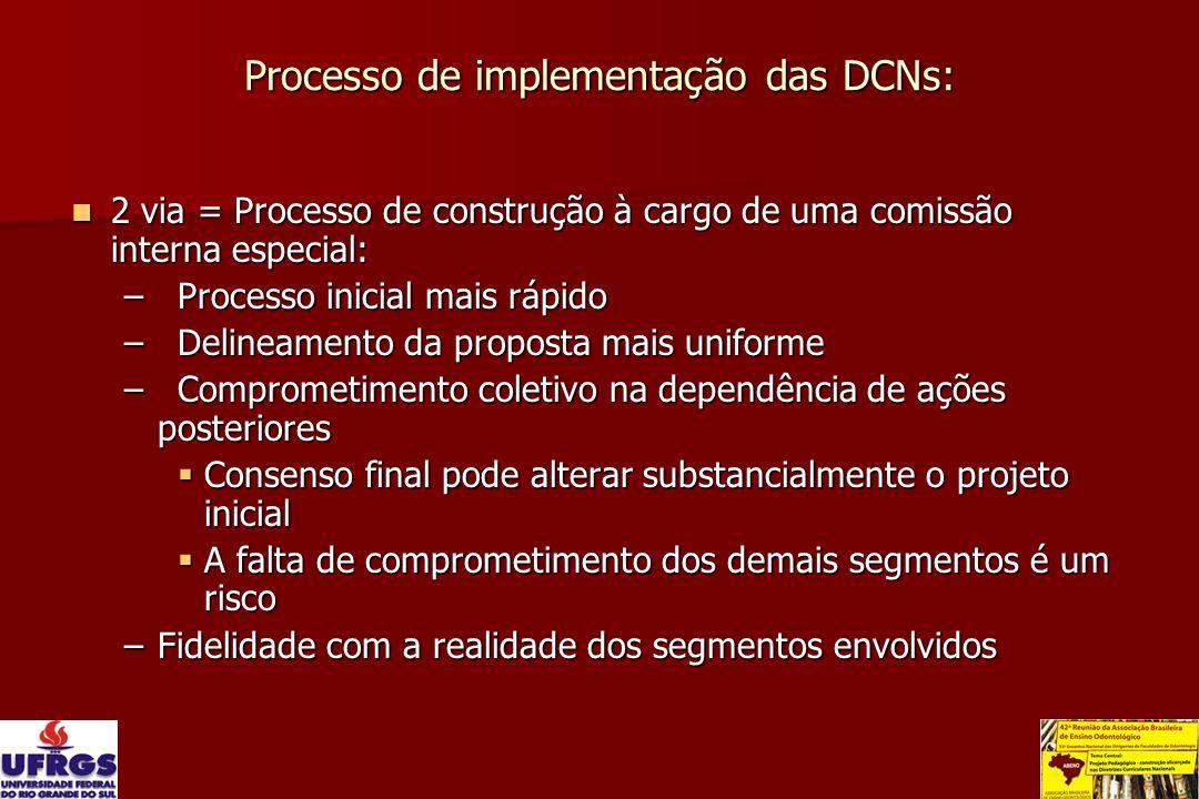 Processo de implementação das DCNs: 2 via = Processo de construção à cargo de uma comissão interna especial: 2 via = Processo de construção à cargo de
