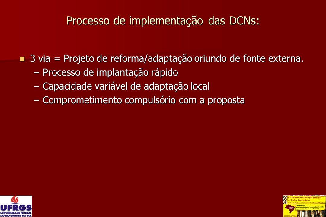 Processo de implementação das DCNs: Independente da via pela qual se dará o processo de implementação as DCNs determinam uma qualificação para o mesmo: Independente da via pela qual se dará o processo de implementação as DCNs determinam uma qualificação para o mesmo: –Art.