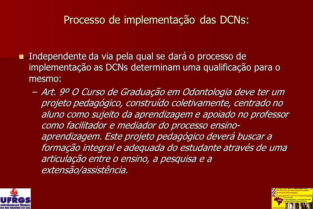 Processo de implementação das DCNs: No processo de implementação das DCNs o ideal é partir da definição: No processo de implementação das DCNs o ideal é partir da definição: –Primeiramente do Projeto Político Pedagógico e –Na seqüência a definição da Nova Matriz Curricular.
