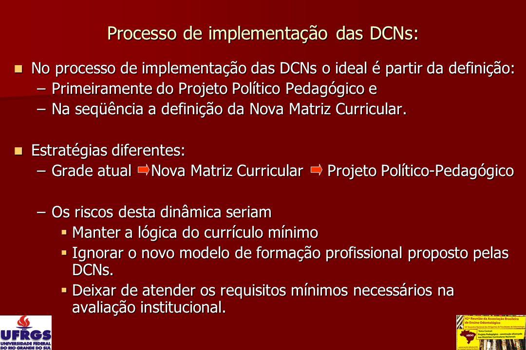 Processo de implementação das DCNs: Processo de avaliação do Projeto Político-Pedagógico, da Matriz Curricular.