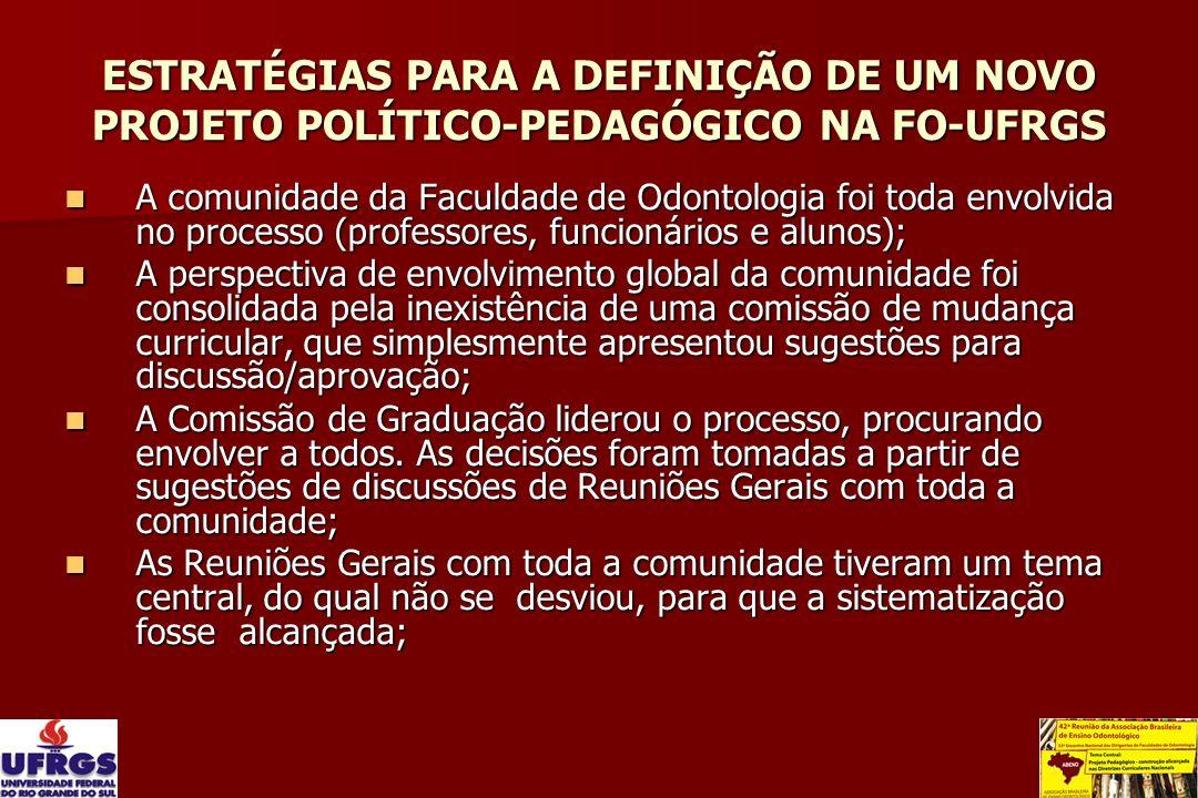ESTRATÉGIAS PARA A DEFINIÇÃO DE UM NOVO PROJETO POLÍTICO-PEDAGÓGICO NA FO-UFRGS Dois anos de discussão, com reuniões semanais de toda a comunidade.