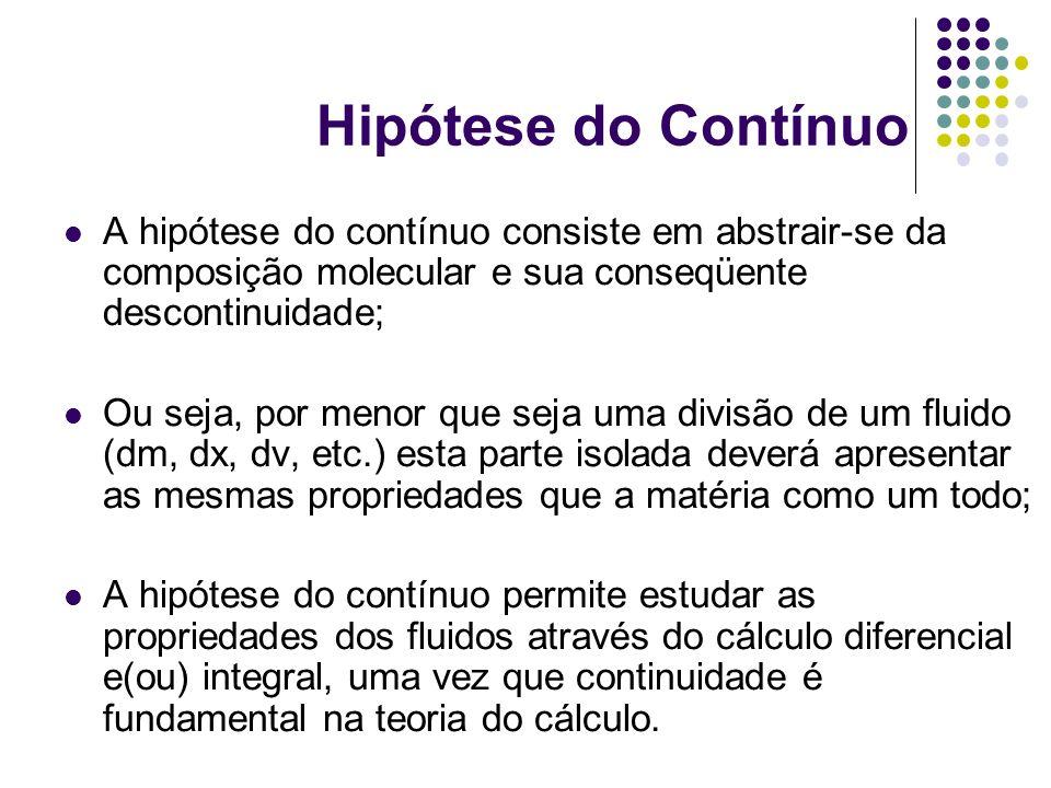 Hipótese do Contínuo A hipótese do contínuo consiste em abstrair-se da composição molecular e sua conseqüente descontinuidade; Ou seja, por menor que