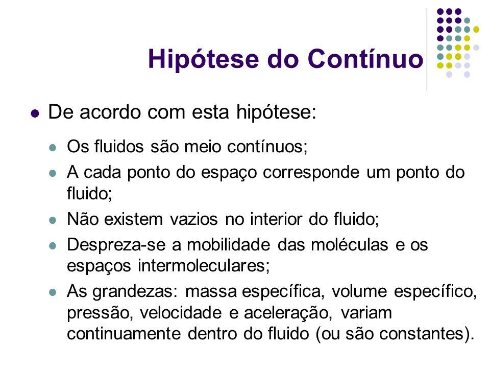 Hipótese do Contínuo De acordo com esta hipótese: Os fluidos são meio contínuos; A cada ponto do espaço corresponde um ponto do fluido; Não existem va