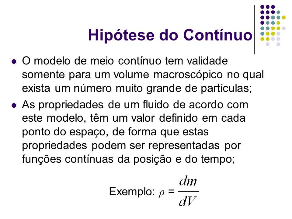 Hipótese do Contínuo O modelo de meio contínuo tem validade somente para um volume macroscópico no qual exista um número muito grande de partículas; A