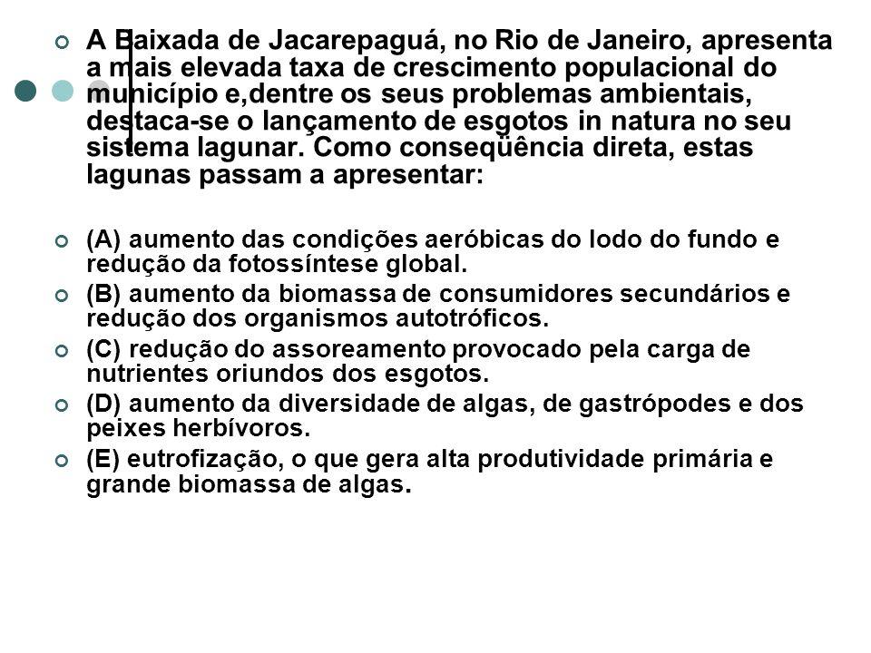 A Baixada de Jacarepaguá, no Rio de Janeiro, apresenta a mais elevada taxa de crescimento populacional do município e,dentre os seus problemas ambientais, destaca-se o lançamento de esgotos in natura no seu sistema lagunar.