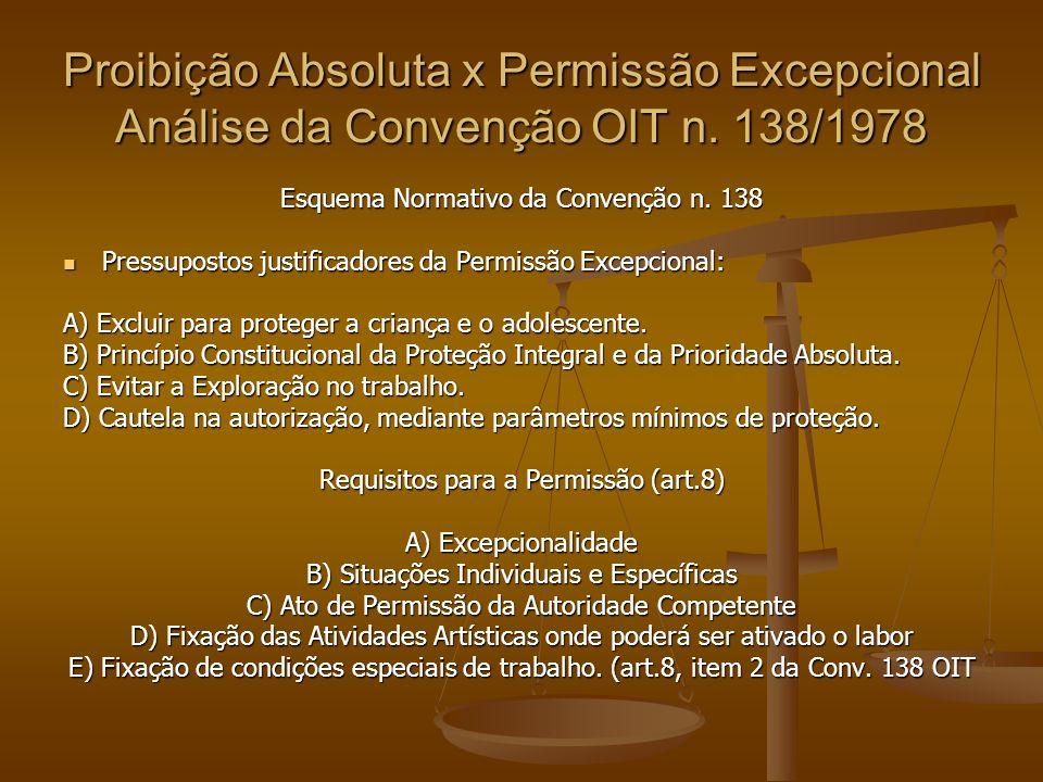 Proibição Absoluta x Permissão Excepcional Análise da Convenção OIT n. 138/1978 Esquema Normativo da Convenção n. 138 Pressupostos justificadores da P