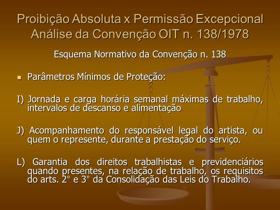 Proibição Absoluta x Permissão Excepcional Análise da Convenção OIT n. 138/1978 Esquema Normativo da Convenção n. 138 Parâmetros Mínimos de Proteção: