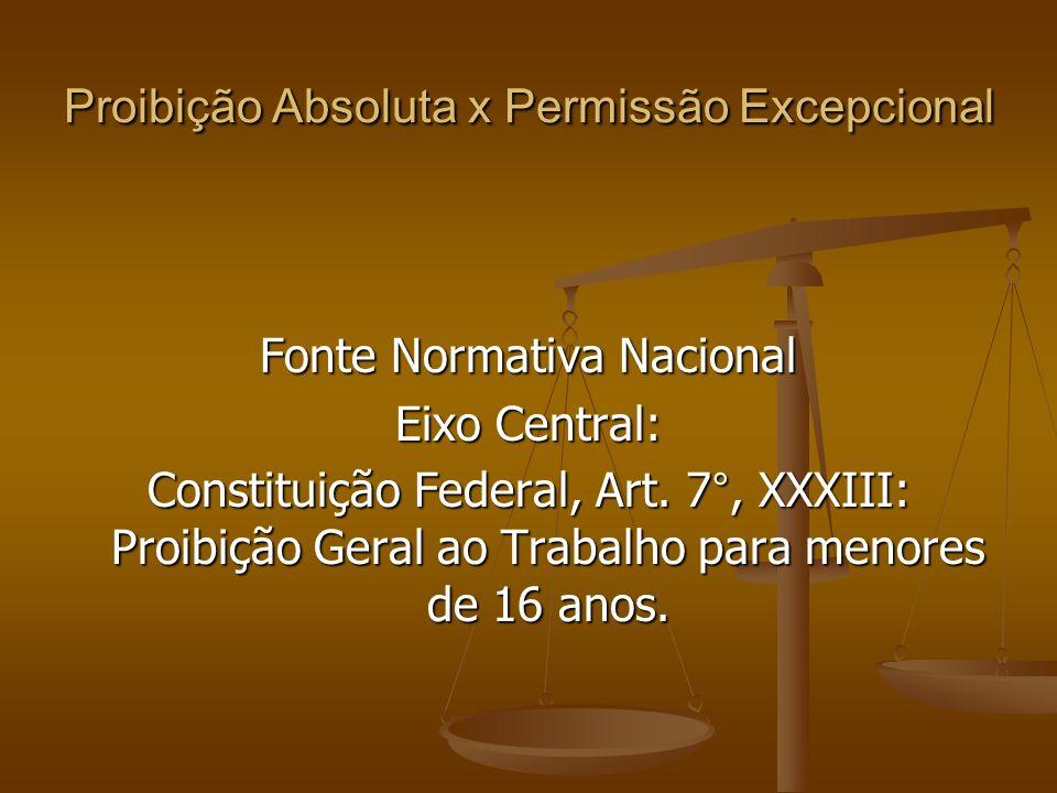 Proibição Absoluta x Permissão Excepcional Fonte Normativa Nacional Eixo Central: Constituição Federal, Art. 7°, XXXIII: Proibição Geral ao Trabalho p