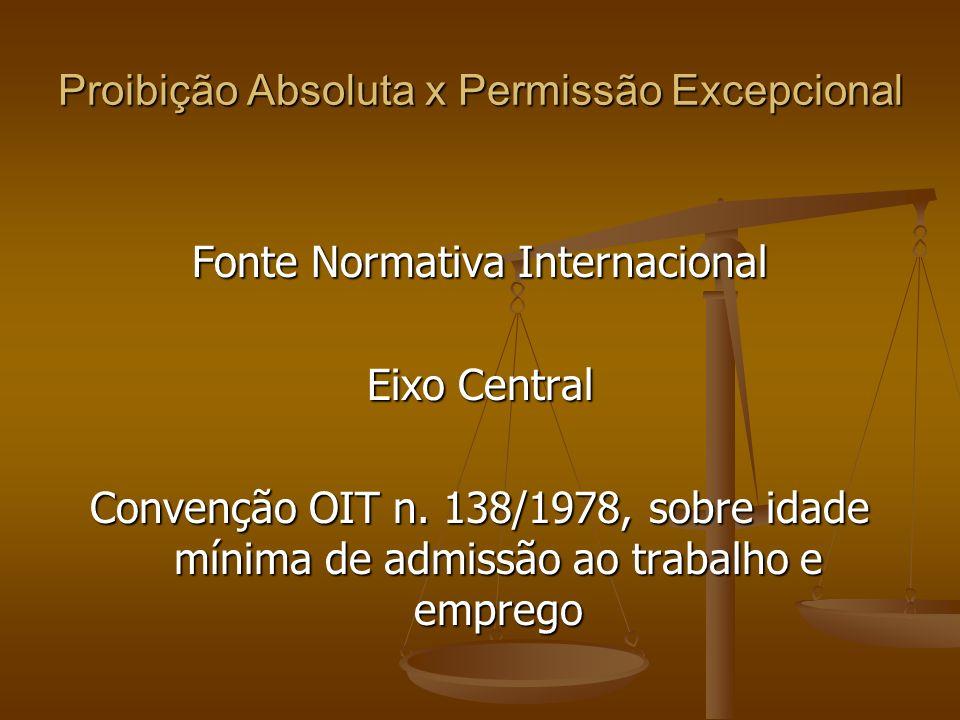 Proibição Absoluta x Permissão Excepcional Fonte Normativa Internacional Eixo Central Convenção OIT n. 138/1978, sobre idade mínima de admissão ao tra