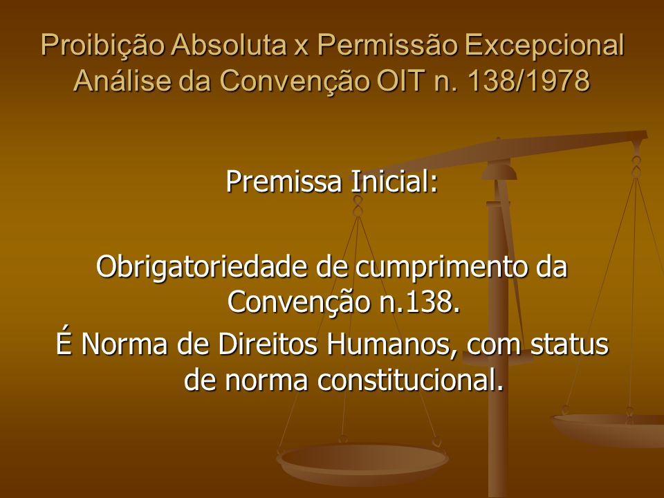 Proibição Absoluta x Permissão Excepcional Análise da Convenção OIT n. 138/1978 Premissa Inicial: Obrigatoriedade de cumprimento da Convenção n.138. É