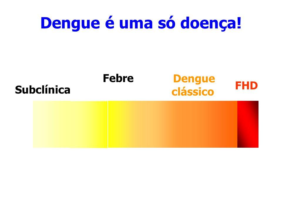 Subclínica Febre Dengue clássico FHD Dengue é uma só doença!