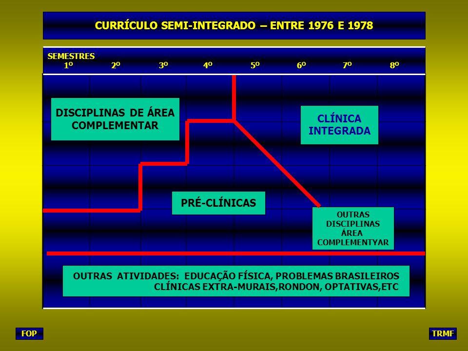 FOPTRMF SEMESTRES 1 O 2 O 3 O 4 O 5 O 6 O 7 O 8 O DISCIPLINAS DE ÁREA COMPLEMENTAR CLÍNICA INTEGRADA OUTRAS ATIVIDADES: EDUCAÇÃO FÍSICA, PROBLEMAS BRASILEIROS CLÍNICAS EXTRA-MURAIS,RONDON, OPTATIVAS,ETC CURRÍCULO SEMI-INTEGRADO – ENTRE 1976 E 1978 OUTRAS DISCIPLINAS ÁREA COMPLEMENTYAR PRÉ-CLÍNICAS