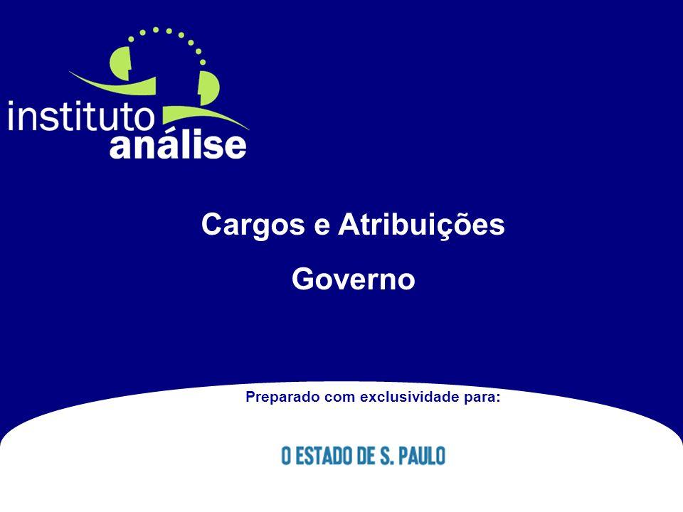 Cargos e Atribuições Governo Preparado com exclusividade para: