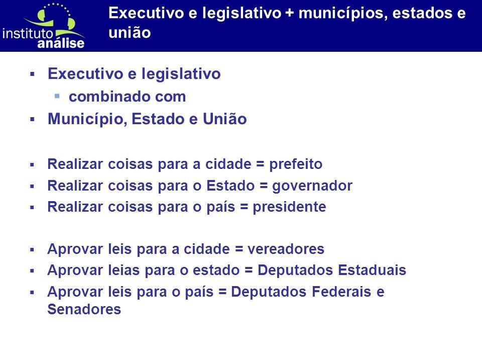 [ 2 ] Executivo e legislativo + municípios, estados e união Executivo e legislativo combinado com Município, Estado e União Realizar coisas para a cid