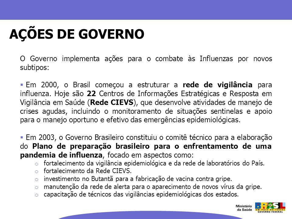 O Governo implementa ações para o combate às Influenzas por novos subtipos: Em 2000, o Brasil começou a estruturar a rede de vigilância para influenza