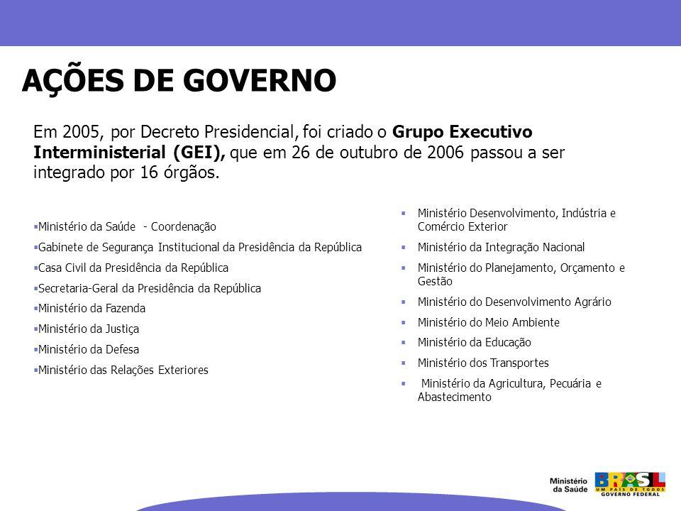 Em 2005, por Decreto Presidencial, foi criado o Grupo Executivo Interministerial (GEI), que em 26 de outubro de 2006 passou a ser integrado por 16 órg