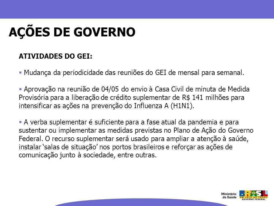 ATIVIDADES DO GEI: Mudança da periodicidade das reuniões do GEI de mensal para semanal. Aprovação na reunião de 04/05 do envio à Casa Civil de minuta