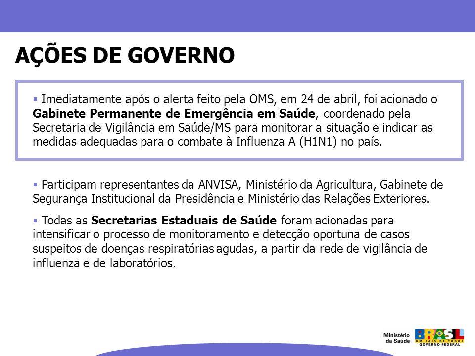 Imediatamente após o alerta feito pela OMS, em 24 de abril, foi acionado o Gabinete Permanente de Emergência em Saúde, coordenado pela Secretaria de V