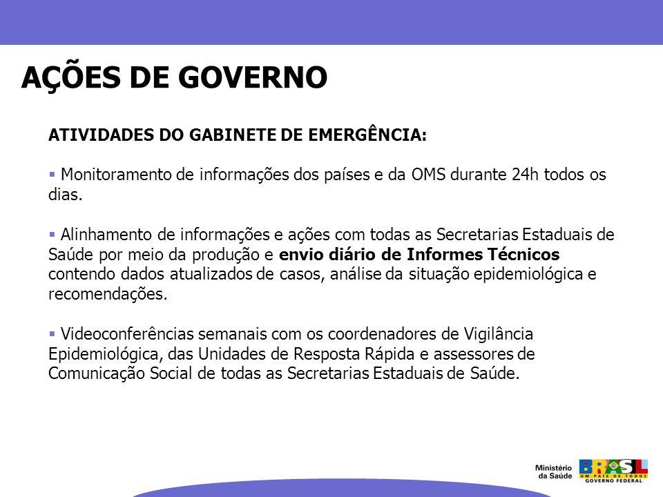 ATIVIDADES DO GABINETE DE EMERGÊNCIA: Monitoramento de informações dos países e da OMS durante 24h todos os dias. Alinhamento de informações e ações c