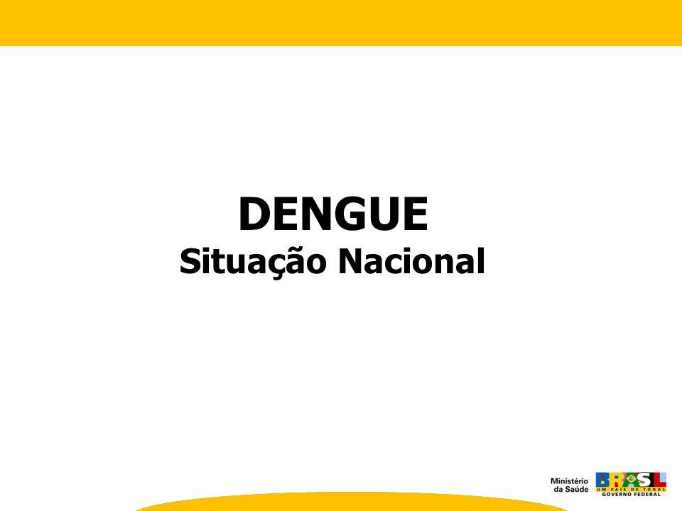 DENGUE Situação Nacional