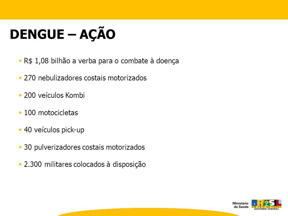 R$ 1,08 bilhão a verba para o combate à doença 270 nebulizadores costais motorizados 200 veículos Kombi 100 motocicletas 40 veículos pick-up 30 pulver