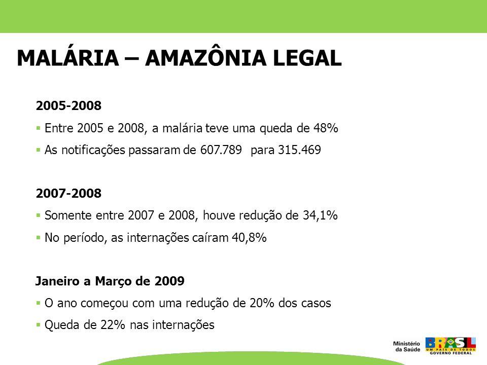 2005-2008 Entre 2005 e 2008, a malária teve uma queda de 48% As notificações passaram de 607.789 para 315.469 2007-2008 Somente entre 2007 e 2008, hou